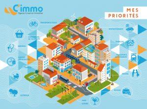 CIMMO-panneaux-2016-1